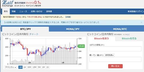 ビットコイン-購入-手数料-おすすめ-日本6