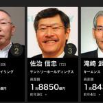 日本一の金持ちは誰?【2018年 長者番付ランキング】