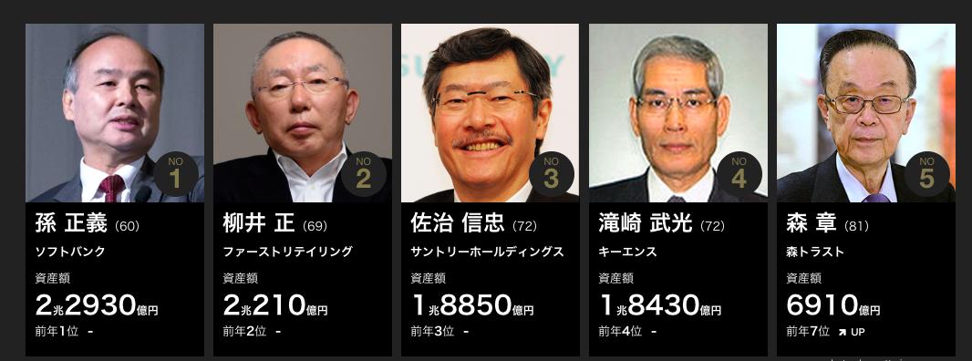 日本の【お金持ち】はこの人!資産家ランキング2014/2015 - 資本主義社会のお金を科学する