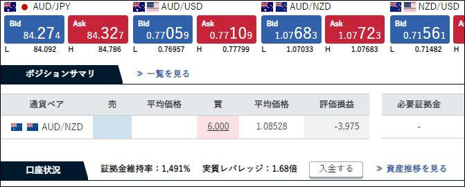 塩漬け FX 株